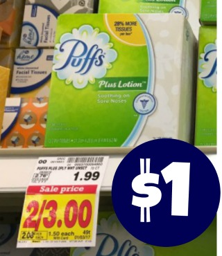 photo about Cottonelle $1 Printable Coupon called Clean Cottonelle, Kleenex Puffs Discount coupons - Facial Tissue $1