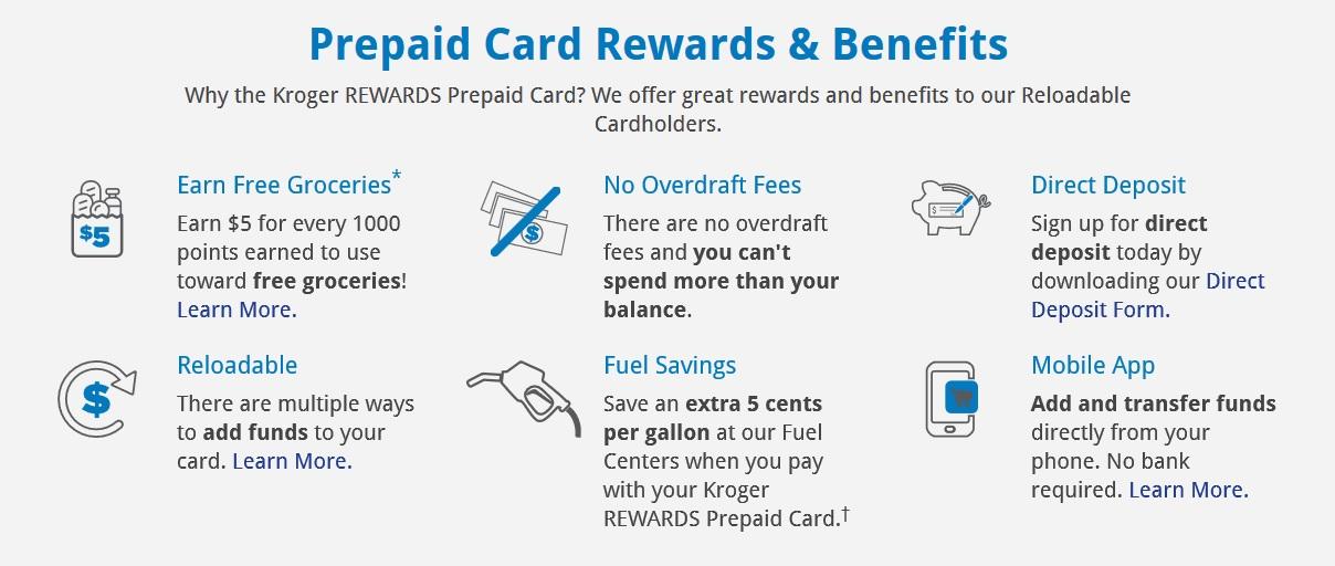 Kroger Rewards Prepaid Mastercard 2